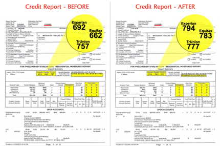 Credit Score Before and After