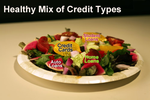 Credit Answers: Healthy Mix of Credit Types