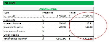 budget guide actual income example