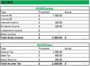 budget guide income example