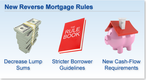 New Reverse Mortgage Rules for 2013